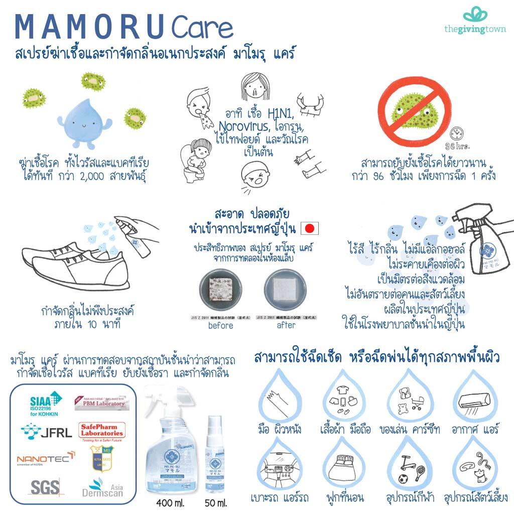 เสปรย์ที่สามารถฆ่าเชื้อ H1N1 ได้ - Ma Mo Ru Spray