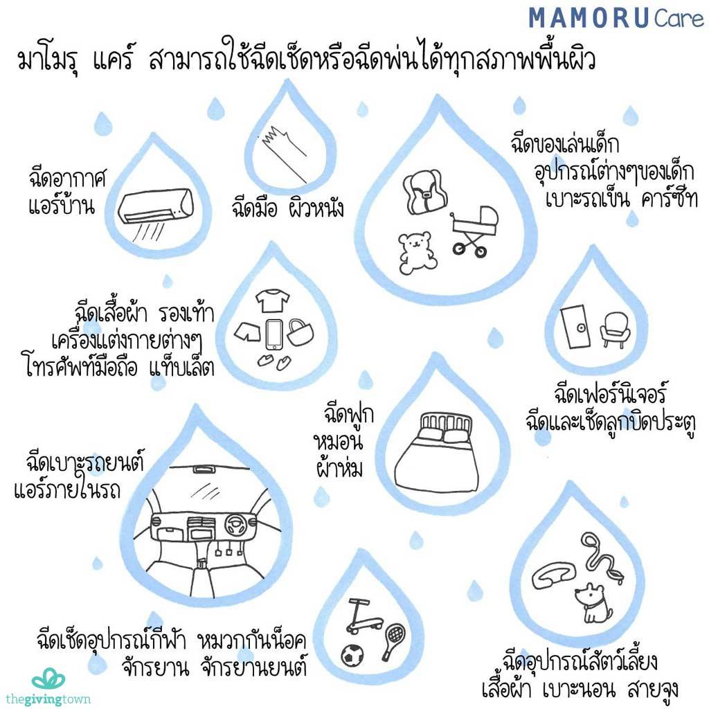 Mamoru anti bacterial spray